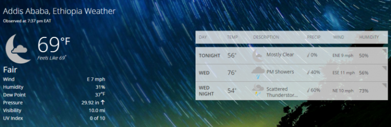 Screen image of Ethiopia Weather project